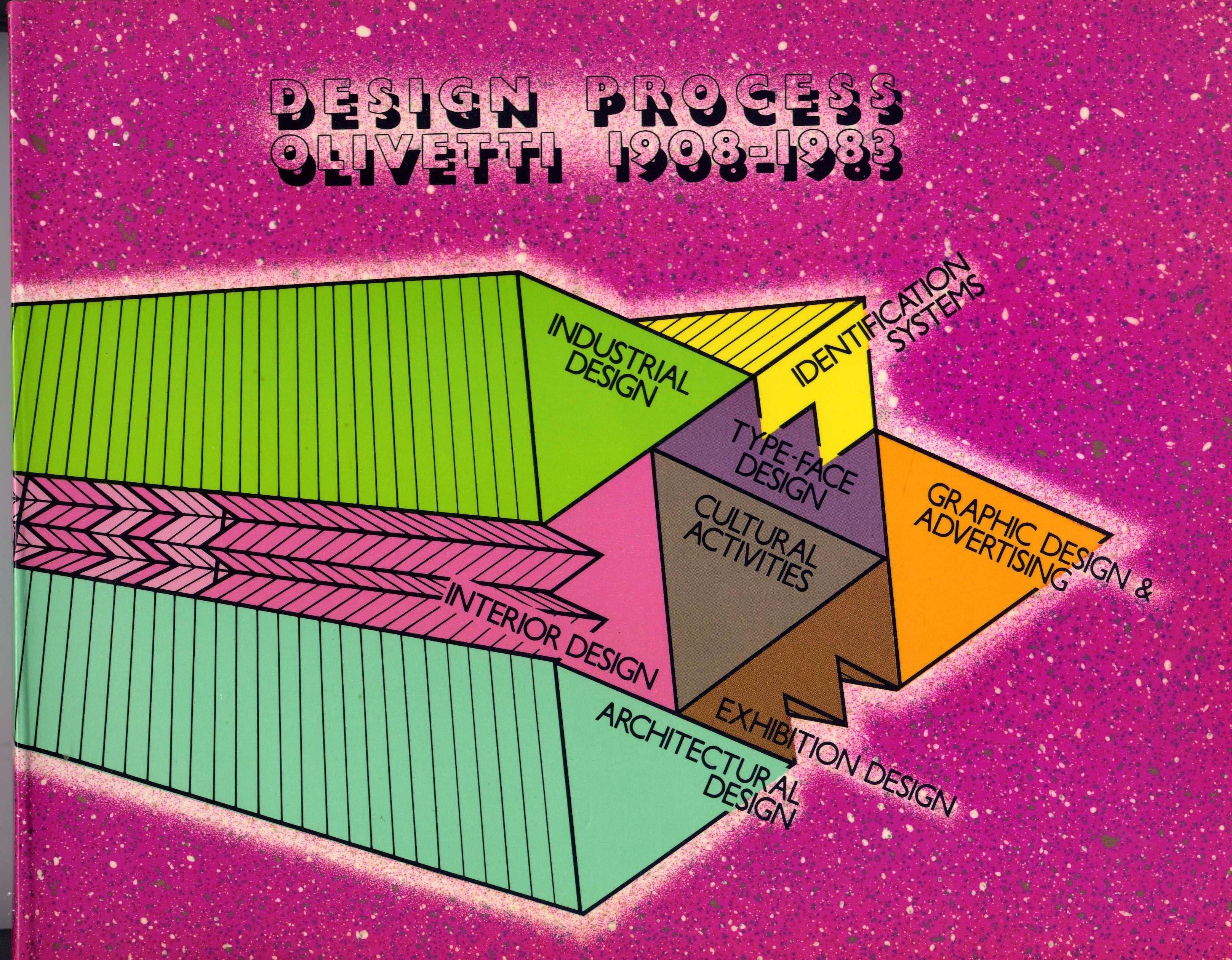 Libro-Olivetti-Desiggn-Process